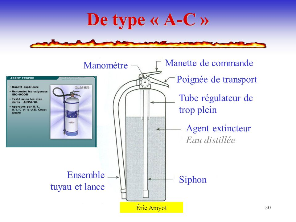 Pierre Rémillard20 De type « A-C » Manomètre Manette de commande Poignée de transport Tube régulateur de trop plein Agent extincteur Eau distillée Sip