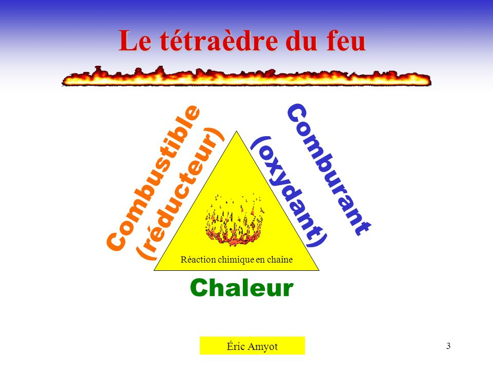 Pierre Rémillard3 Le tétraèdre du feu Combustible (réducteur) Comburant (oxydant) Chaleur Réaction chimique en chaîne Éric Amyot