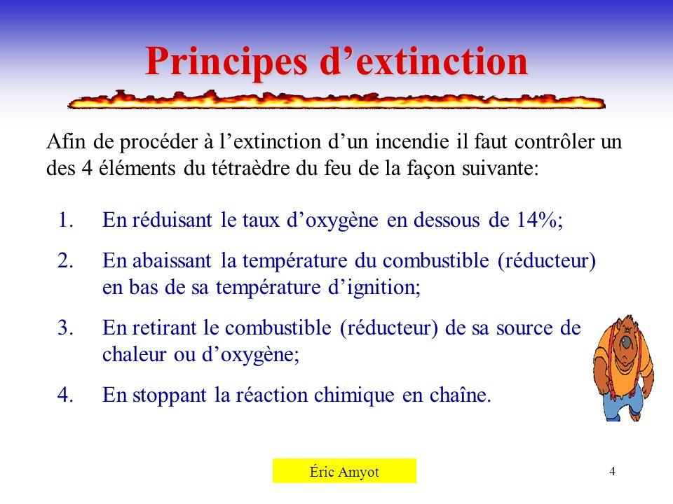 Pierre Rémillard4 Principes dextinction 1.En réduisant le taux doxygène en dessous de 14%; 2.En abaissant la température du combustible (réducteur) en