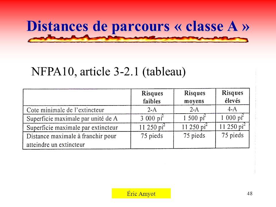 Pierre Rémillard48 Distances de parcours « classe A » Éric Amyot NFPA10, article 3-2.1 (tableau)