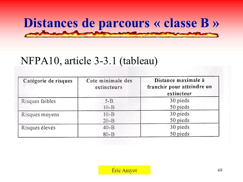 Pierre Rémillard49 Distances de parcours « classe B » NFPA10, article 3-3.1 (tableau) Éric Amyot