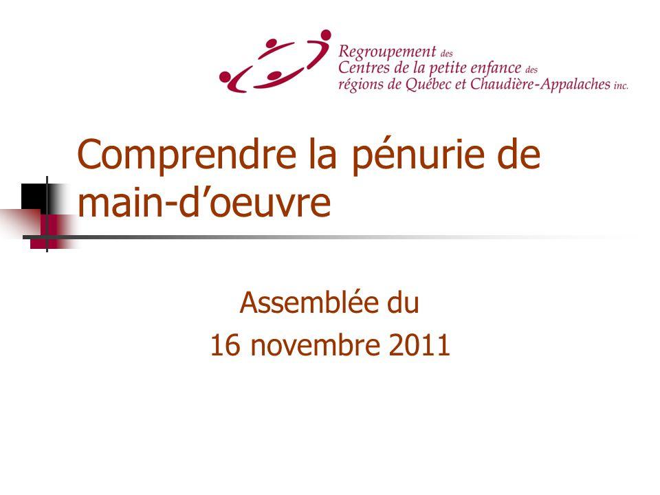 Comprendre la pénurie de main-doeuvre Assemblée du 16 novembre 2011