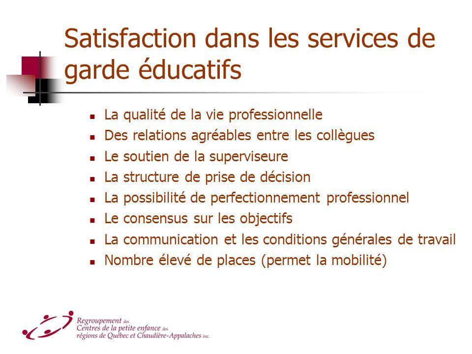 Satisfaction dans les services de garde éducatifs La qualité de la vie professionnelle Des relations agréables entre les collègues Le soutien de la su