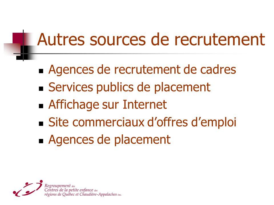 Autres sources de recrutement Agences de recrutement de cadres Services publics de placement Affichage sur Internet Site commerciaux doffres demploi Agences de placement