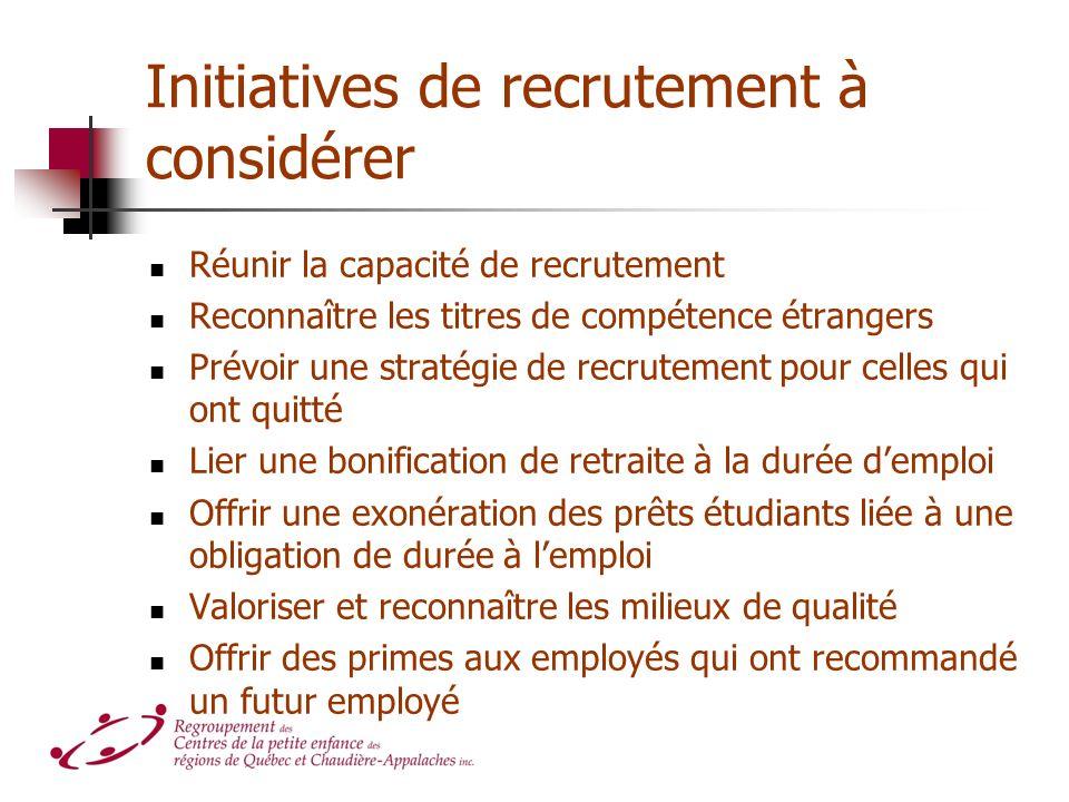 Initiatives de recrutement à considérer Réunir la capacité de recrutement Reconnaître les titres de compétence étrangers Prévoir une stratégie de recr