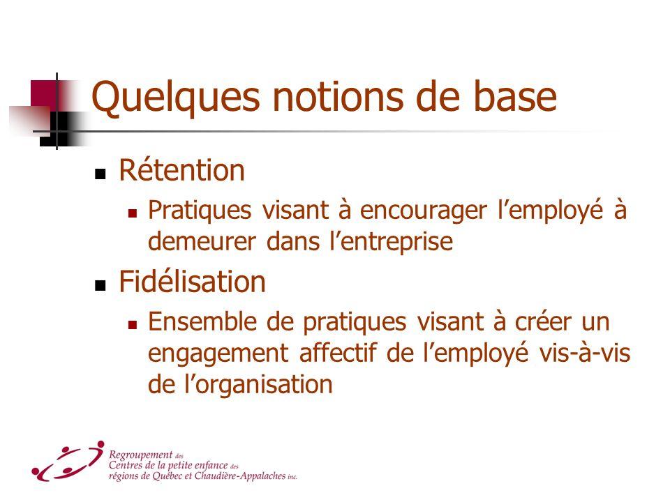 Quelques notions de base Rétention Pratiques visant à encourager lemployé à demeurer dans lentreprise Fidélisation Ensemble de pratiques visant à créer un engagement affectif de lemployé vis-à-vis de lorganisation