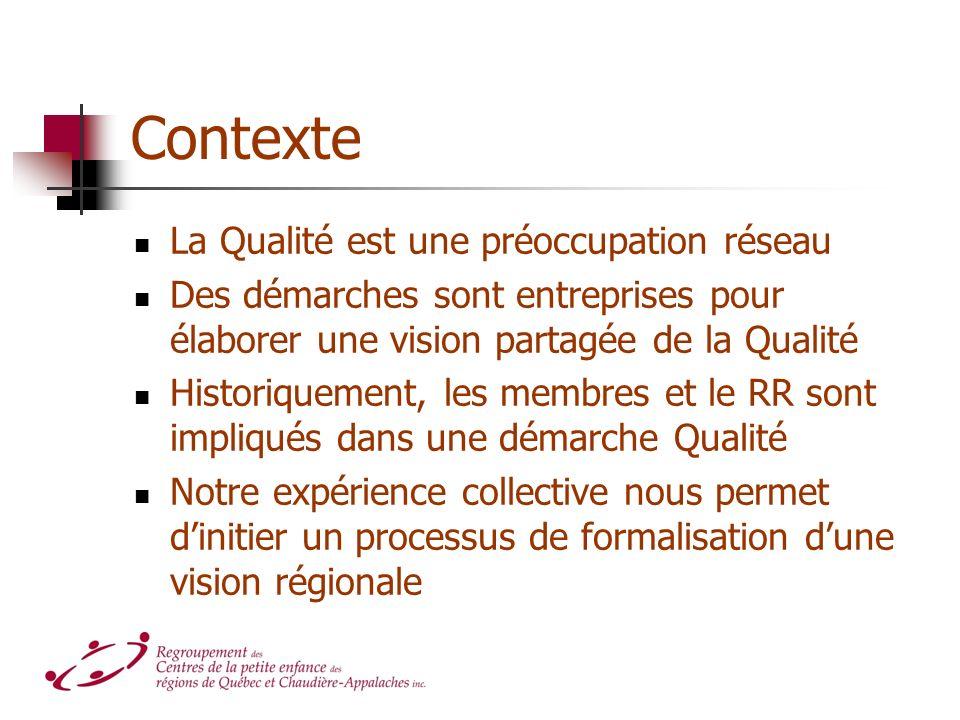 Contexte La Qualité est une préoccupation réseau Des démarches sont entreprises pour élaborer une vision partagée de la Qualité Historiquement, les membres et le RR sont impliqués dans une démarche Qualité Notre expérience collective nous permet dinitier un processus de formalisation dune vision régionale