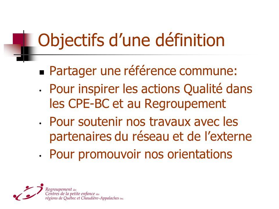 Objectifs dune définition Partager une référence commune: Pour inspirer les actions Qualité dans les CPE-BC et au Regroupement Pour soutenir nos travaux avec les partenaires du réseau et de lexterne Pour promouvoir nos orientations
