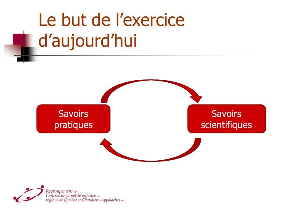 Le but de lexercice daujourdhui Savoirs pratiques Savoirs scientifiques