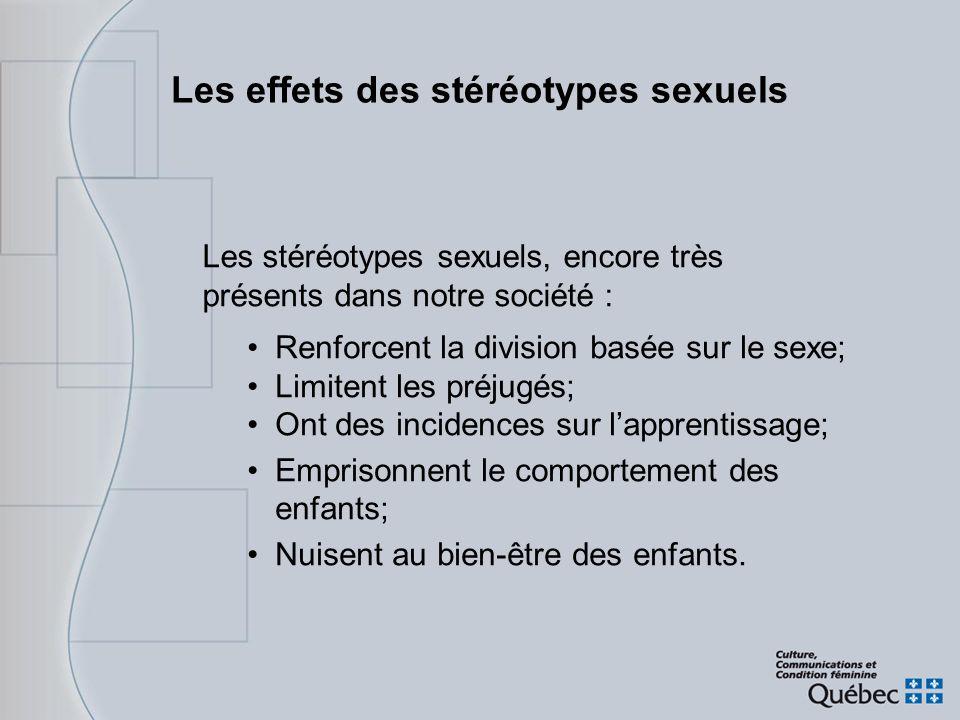 Les effets des stéréotypes sexuels Renforcent la division basée sur le sexe; Limitent les préjugés; Ont des incidences sur lapprentissage; Emprisonnen