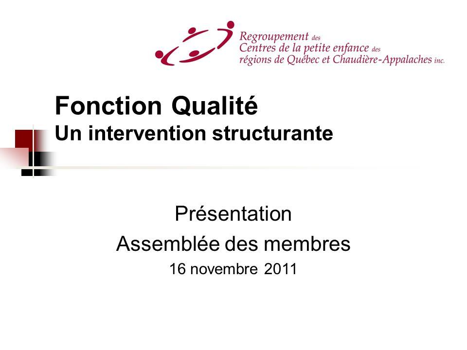 Fonction Qualité Un intervention structurante Présentation Assemblée des membres 16 novembre 2011