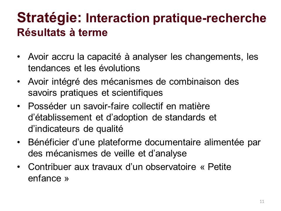 Stratégie: Interaction pratique-recherche Résultats à terme Avoir accru la capacité à analyser les changements, les tendances et les évolutions Avoir