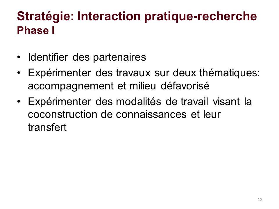 Stratégie: Interaction pratique-recherche Phase I Identifier des partenaires Expérimenter des travaux sur deux thématiques: accompagnement et milieu défavorisé Expérimenter des modalités de travail visant la coconstruction de connaissances et leur transfert 12