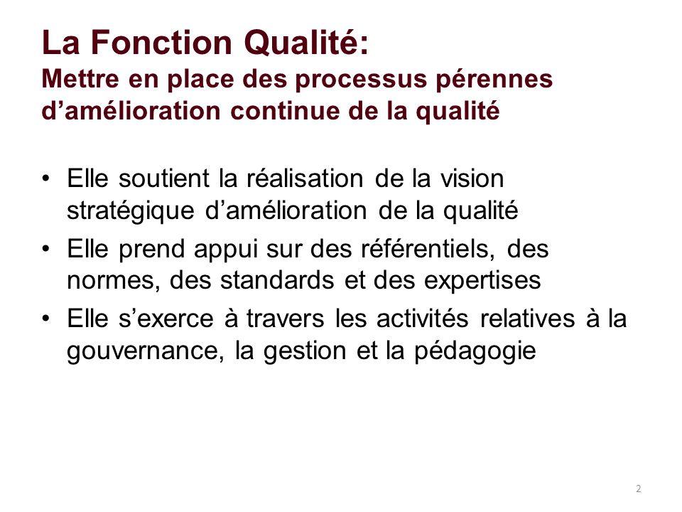 La Fonction Qualité: Mettre en place des processus pérennes damélioration continue de la qualité Elle soutient la réalisation de la vision stratégique