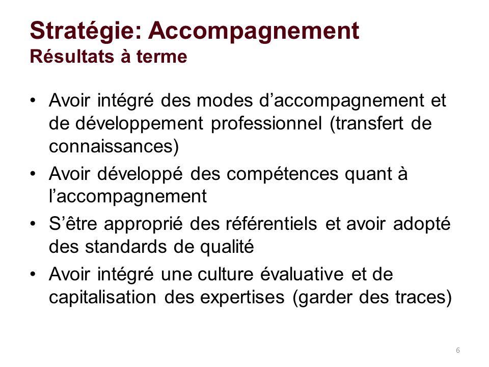 Stratégie: Accompagnement Résultats à terme Avoir intégré des modes daccompagnement et de développement professionnel (transfert de connaissances) Avo