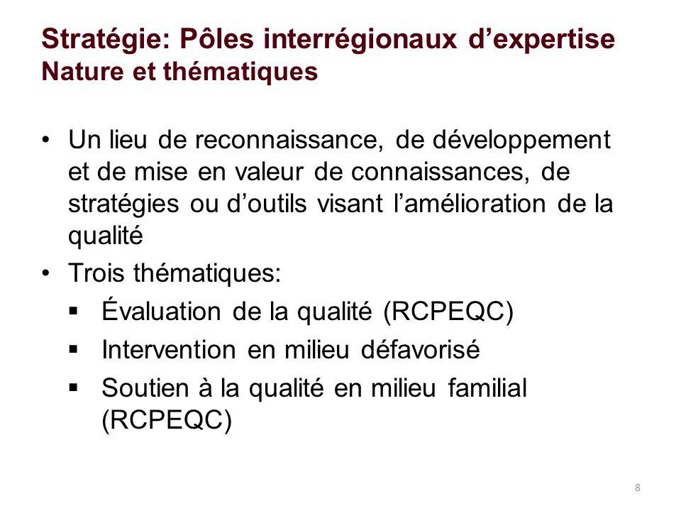 Stratégie: Pôles interrégionaux dexpertise Nature et thématiques Un lieu de reconnaissance, de développement et de mise en valeur de connaissances, de