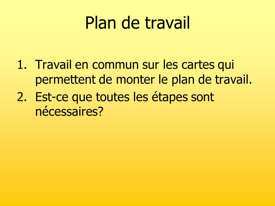 Plan de travail 1.Travail en commun sur les cartes qui permettent de monter le plan de travail. 2.Est-ce que toutes les étapes sont nécessaires?