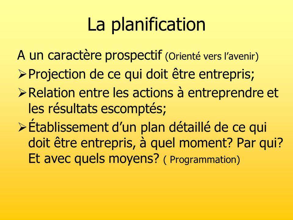 La planification A un caractère prospectif (Orienté vers lavenir) Projection de ce qui doit être entrepris; Relation entre les actions à entreprendre