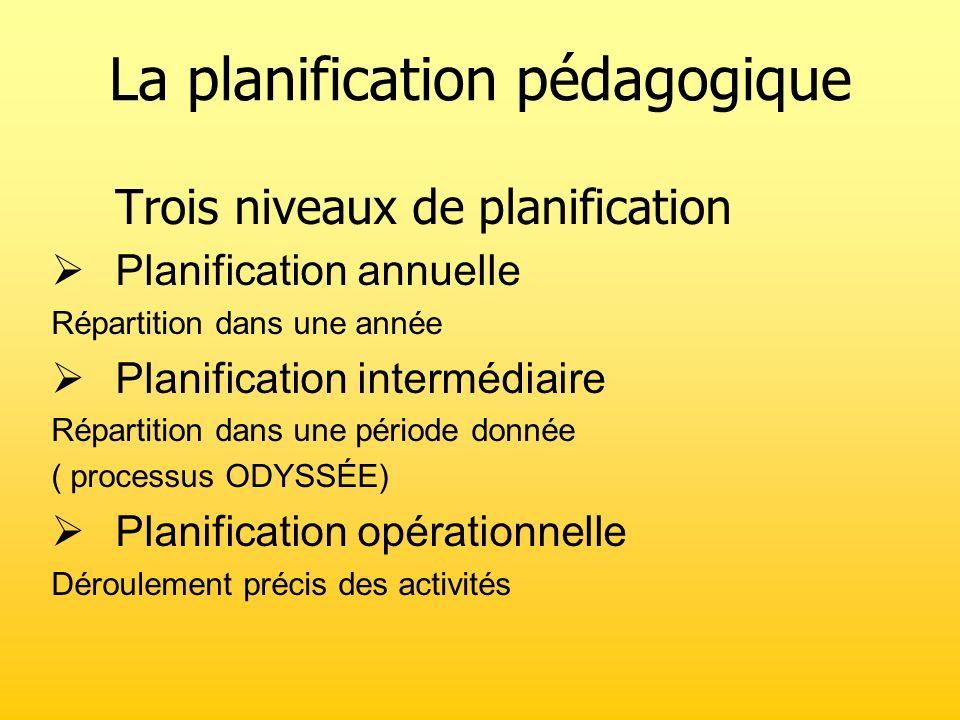 La planification pédagogique Trois niveaux de planification Planification annuelle Répartition dans une année Planification intermédiaire Répartition