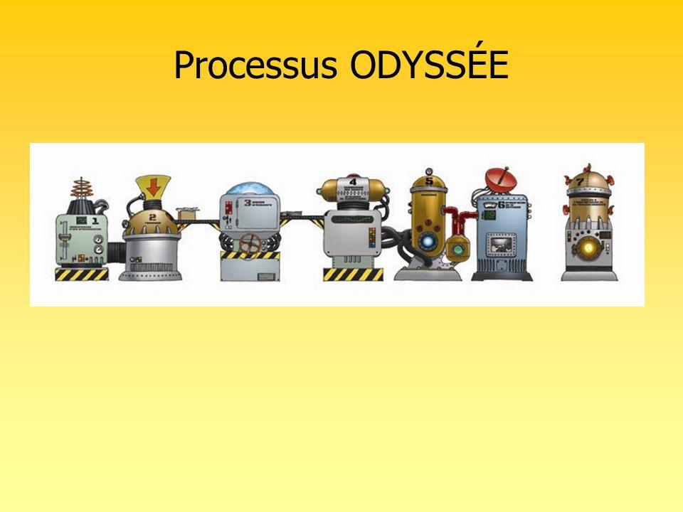 Processus ODYSSÉE