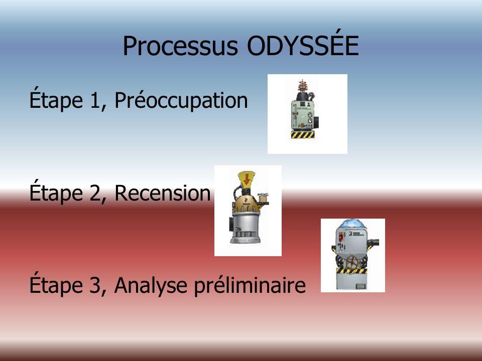 Étape 1, Préoccupation Étape 2, Recension Étape 3, Analyse préliminaire