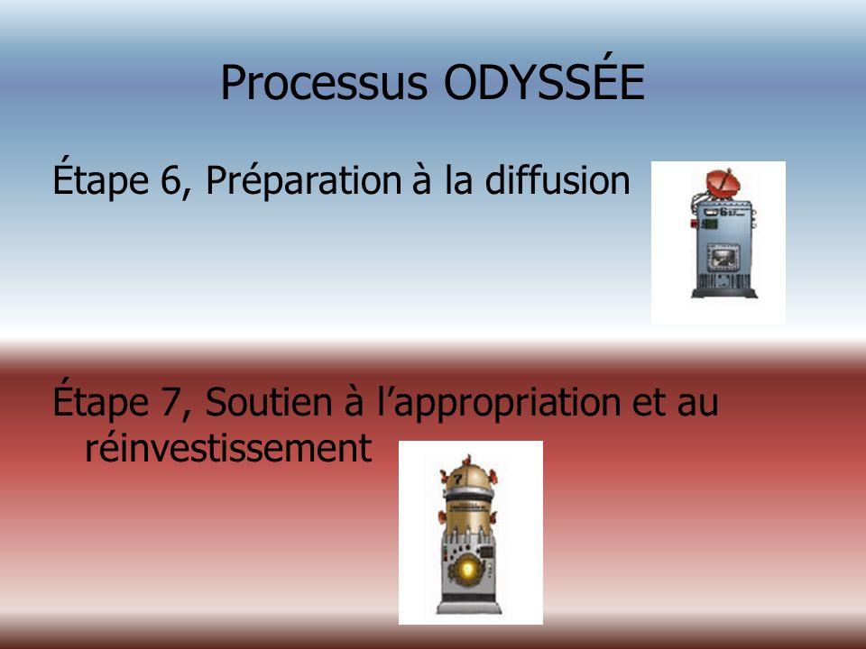 Processus ODYSSÉE Étape 6, Préparation à la diffusion Étape 7, Soutien à lappropriation et au réinvestissement
