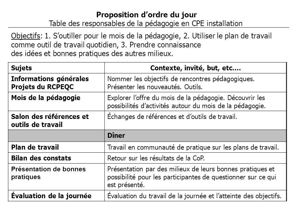 SujetsContexte, invité, but, etc.… Informations générales Projets du RCPEQC Nommer les objectifs de rencontres pédagogiques. Présenter les nouveautés.