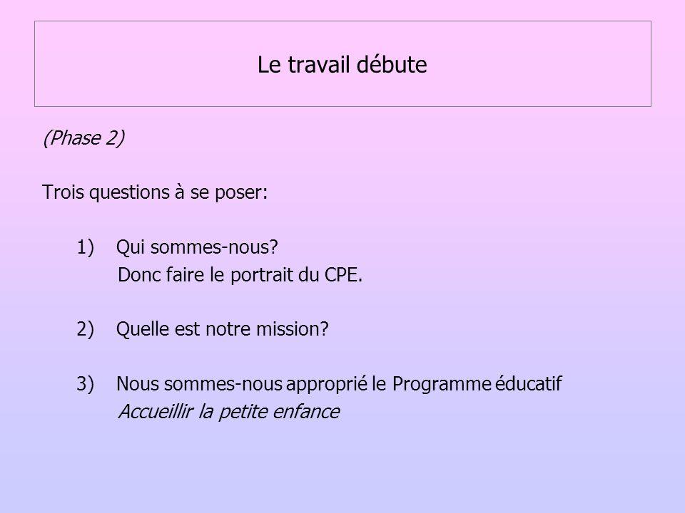 Le travail débute (Phase 2) Trois questions à se poser: 1)Qui sommes-nous? Donc faire le portrait du CPE. 2)Quelle est notre mission? 3)Nous sommes-no