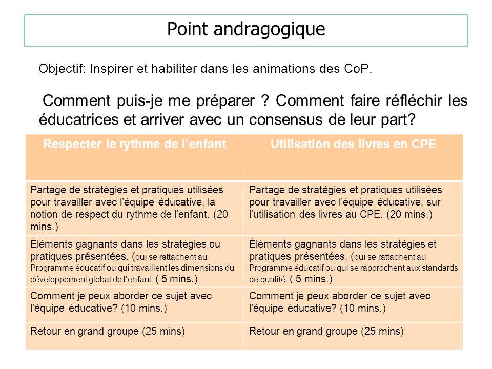 Point andragogique Objectif: Inspirer et habiliter dans les animations des CoP. Comment puis-je me préparer ? Comment faire réfléchir les éducatrices
