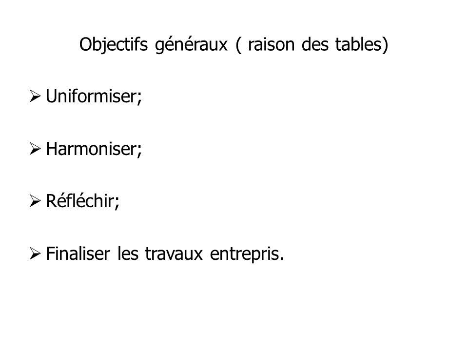 Objectifs généraux ( raison des tables) Uniformiser; Harmoniser; Réfléchir; Finaliser les travaux entrepris.