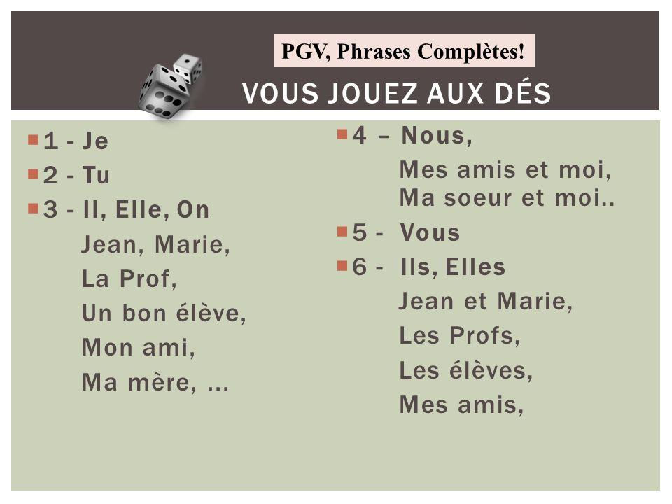 DANS LA CLASSE DE FRANÇAIS... 22/1 3.1 – Demonstrate knowledge of classroom, school and every day to day life vocabulary. 3.2 – Use –ER verbs in commu