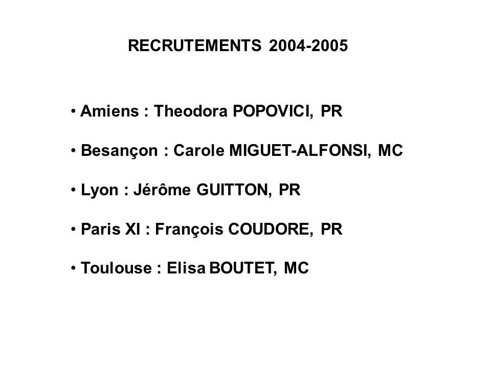 RECRUTEMENTS 2004-2005 Amiens : Theodora POPOVICI, PR Besançon : Carole MIGUET-ALFONSI, MC Lyon : Jérôme GUITTON, PR Paris XI : François COUDORE, PR T