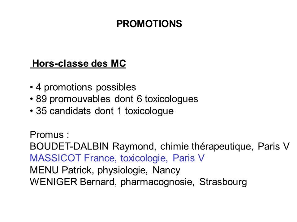 PROMOTIONS Hors-classe des MC 4 promotions possibles 89 promouvables dont 6 toxicologues 35 candidats dont 1 toxicologue Promus : BOUDET-DALBIN Raymon