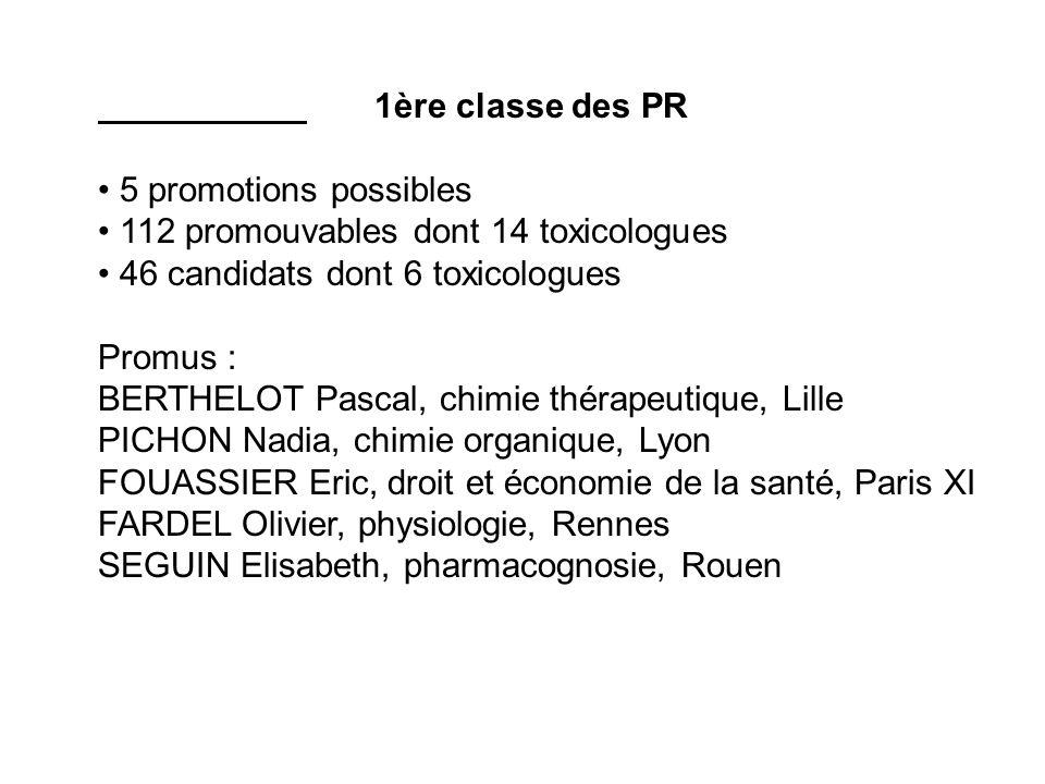 1ère classe des PR 5 promotions possibles 112 promouvables dont 14 toxicologues 46 candidats dont 6 toxicologues Promus : BERTHELOT Pascal, chimie thé
