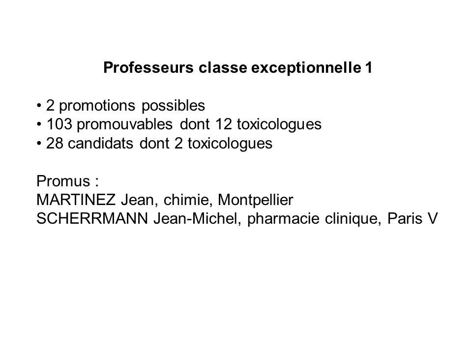 Professeurs classe exceptionnelle 1 2 promotions possibles 103 promouvables dont 12 toxicologues 28 candidats dont 2 toxicologues Promus : MARTINEZ Je