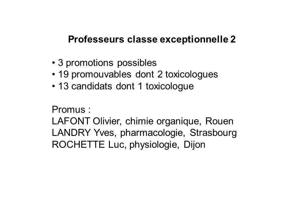 Professeurs classe exceptionnelle 2 3 promotions possibles 19 promouvables dont 2 toxicologues 13 candidats dont 1 toxicologue Promus : LAFONT Olivier