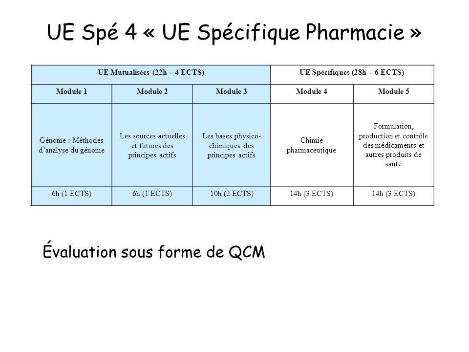UE Spé 4 « UE Spécifique Pharmacie » UE Mutualisées (22h – 4 ECTS)UE Spécifiques (28h – 6 ECTS) Module 1Module 2Module 3Module 4Module 5 Génome : Méth