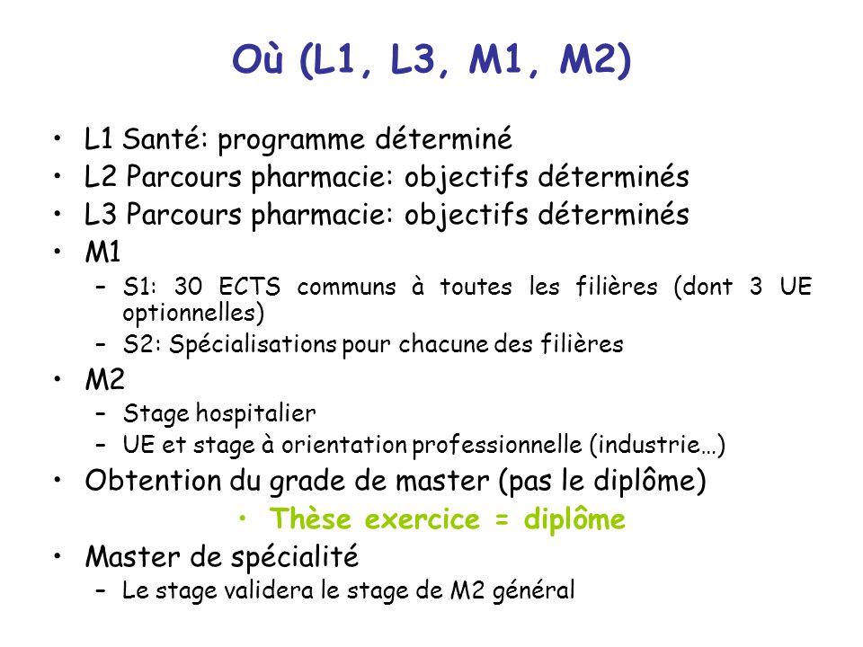 Où (L1, L3, M1, M2) L1 Santé: programme déterminé L2 Parcours pharmacie: objectifs déterminés L3 Parcours pharmacie: objectifs déterminés M1 –S1: 30 E