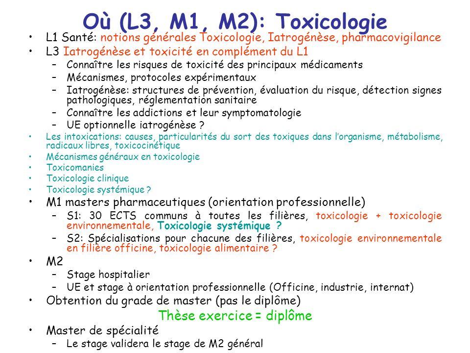 Où (L3, M1, M2): Toxicologie L1 Santé: notions générales Toxicologie, Iatrogénèse, pharmacovigilance L3 Iatrogénèse et toxicité en complément du L1 –C