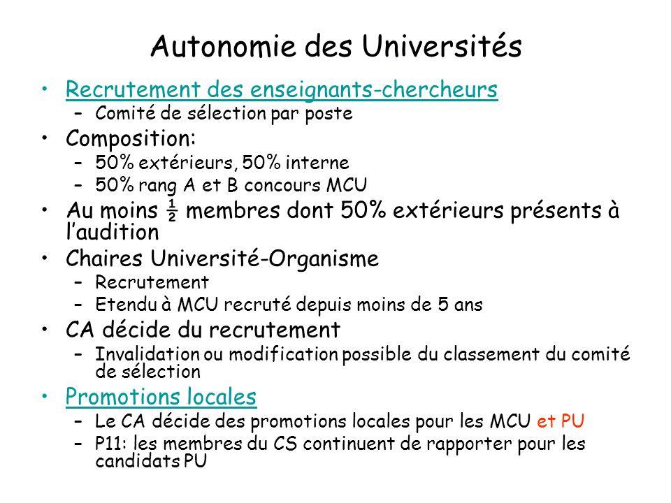 Autonomie des Universités Recrutement des enseignants-chercheurs –Comité de sélection par poste Composition: –50% extérieurs, 50% interne –50% rang A