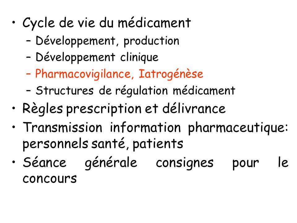 Cycle de vie du médicament –Développement, production –Développement clinique –Pharmacovigilance, Iatrogénèse –Structures de régulation médicament Règ