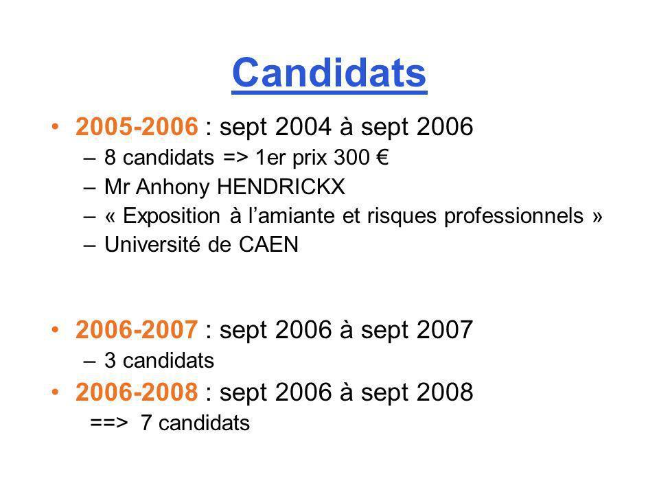 Candidats 2005-2006 : sept 2004 à sept 2006 –8 candidats => 1er prix 300 –Mr Anhony HENDRICKX –« Exposition à lamiante et risques professionnels » –Un