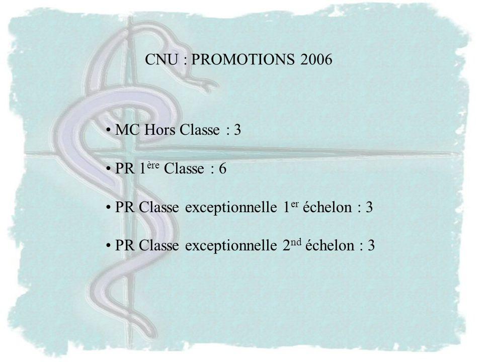 MC Hors Classe : 3 PR 1 ère Classe : 6 PR Classe exceptionnelle 1 er échelon : 3 PR Classe exceptionnelle 2 nd échelon : 3 CNU : PROMOTIONS 2006