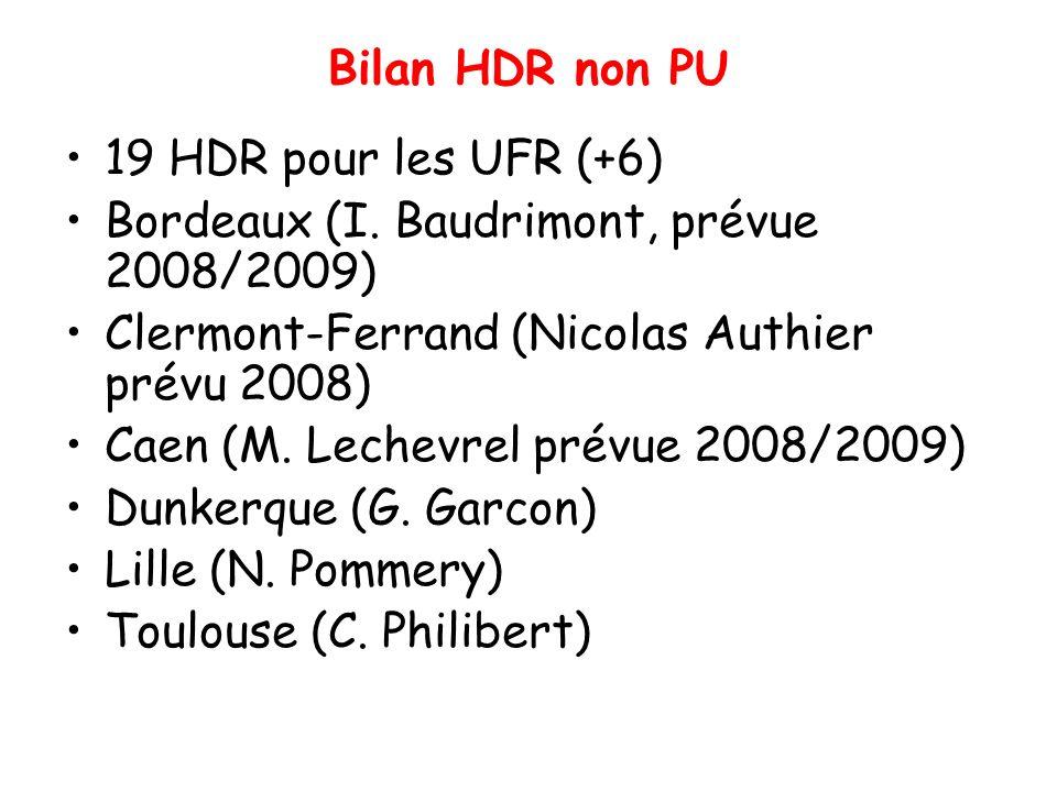 Bilan HDR non PU 19 HDR pour les UFR (+6) Bordeaux (I.