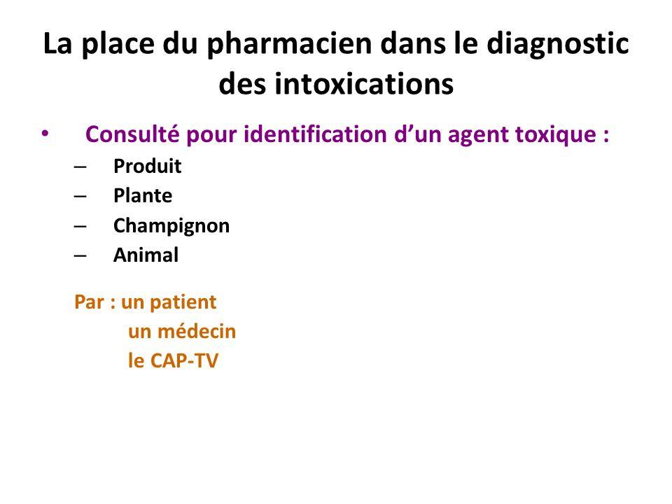 La place du pharmacien dans le diagnostic des intoxications Consulté pour identification dun agent toxique : – Produit – Plante – Champignon – Animal