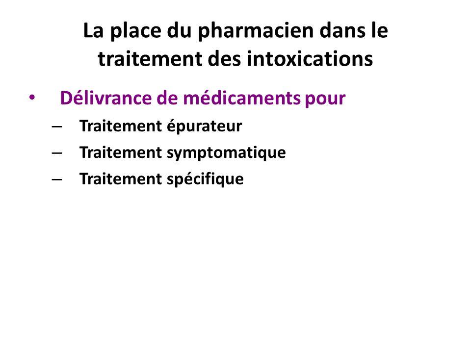 La place du pharmacien dans le traitement des intoxications Délivrance de médicaments pour – Traitement épurateur – Traitement symptomatique – Traitem