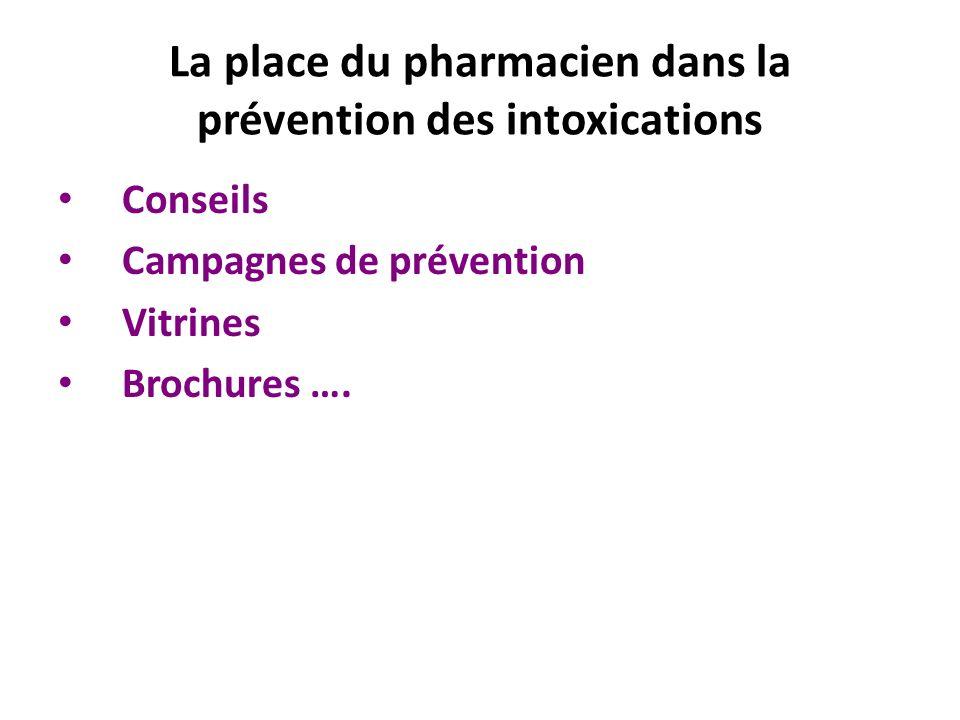 La place du pharmacien dans la prévention des intoxications Conseils Campagnes de prévention Vitrines Brochures ….