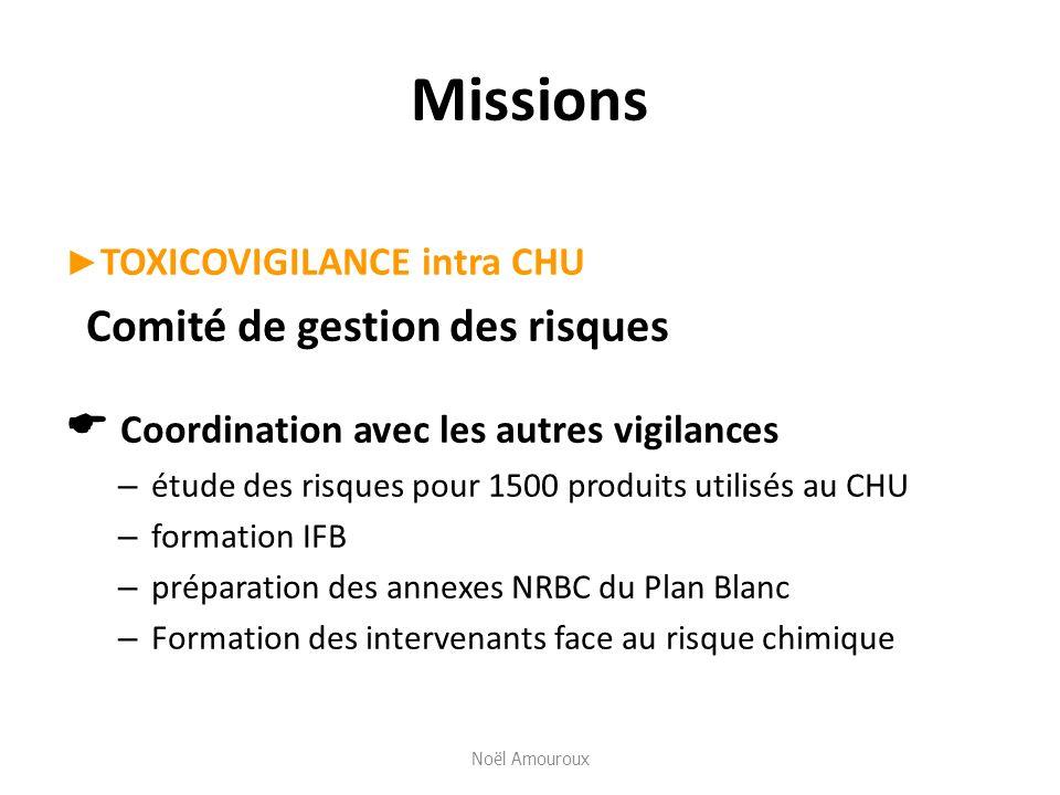Missions TOXICOVIGILANCE intra CHU Comité de gestion des risques Coordination avec les autres vigilances – étude des risques pour 1500 produits utilis
