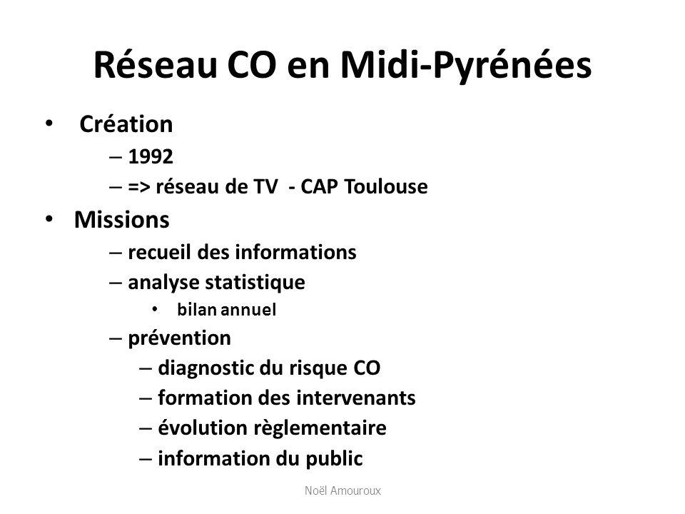 Réseau CO en Midi-Pyrénées Création – 1992 – => réseau de TV - CAP Toulouse Missions – recueil des informations – analyse statistique bilan annuel – p