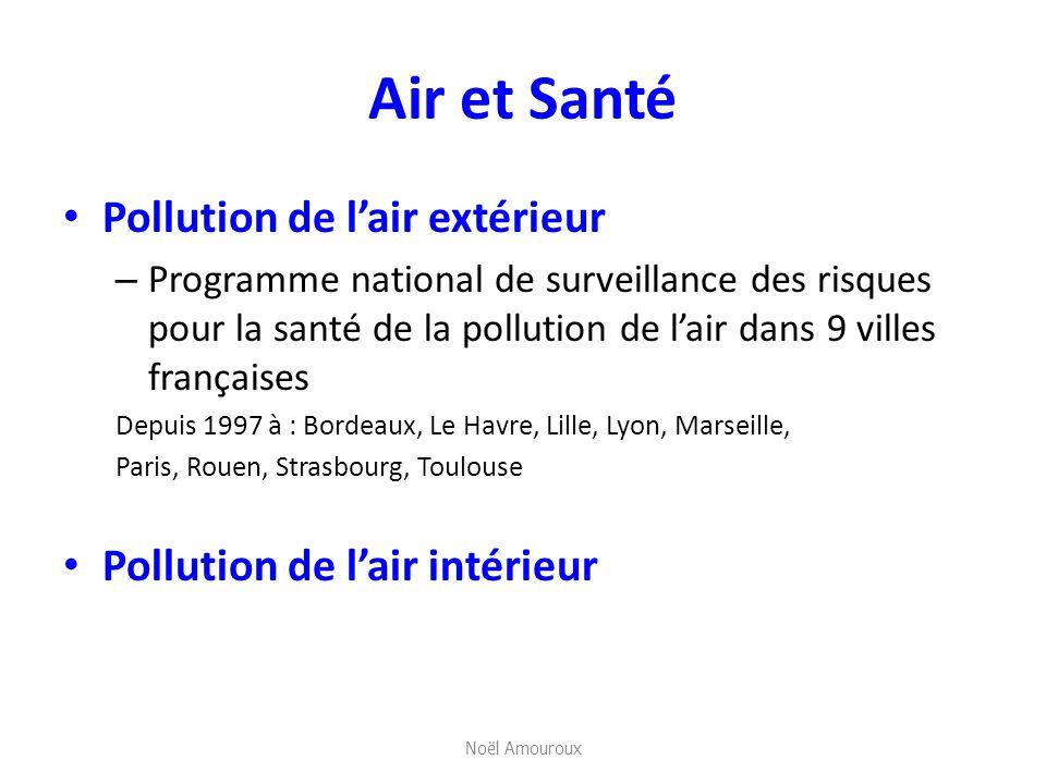 Air et Santé Pollution de lair extérieur – Programme national de surveillance des risques pour la santé de la pollution de lair dans 9 villes français